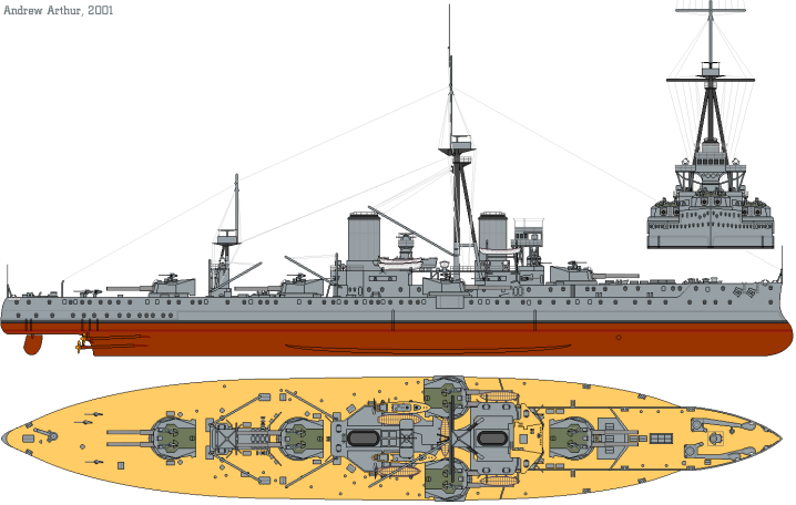 HMS_Dreadnought_(1911)_profile_drawing