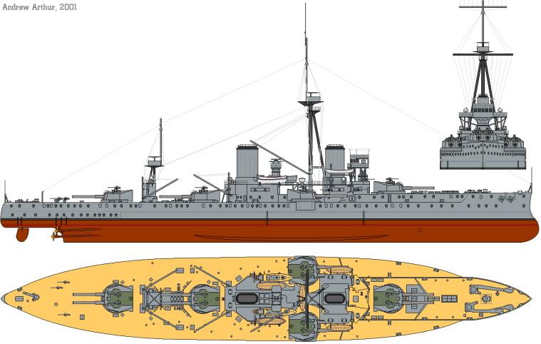 HMS_Dreadnought_(1911)_profile_drawing