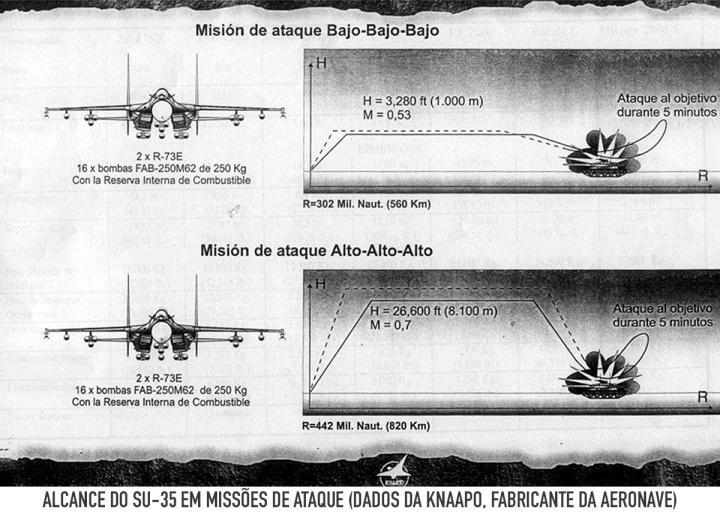 SU-35-Ataque