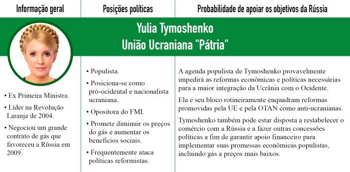 02-Tymoshenko