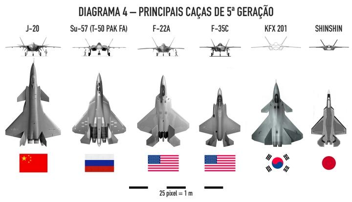 5th-Gen-Fighters