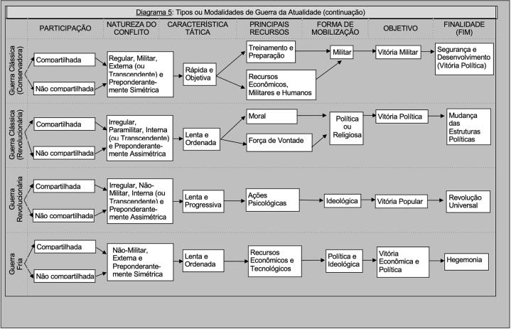 Diagrama-05-2