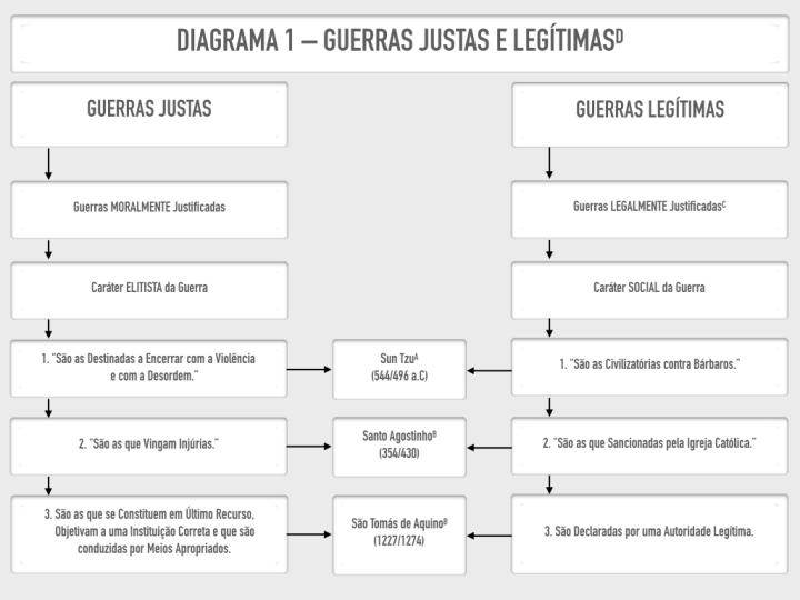 Diagrama 1.001