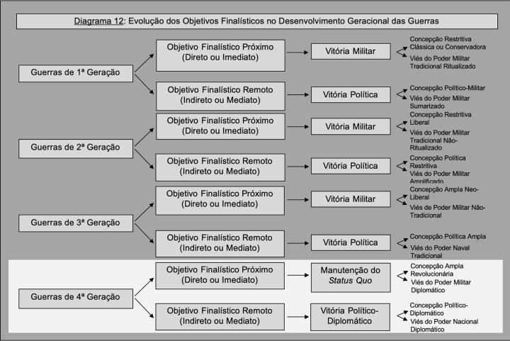 Diagrama-12