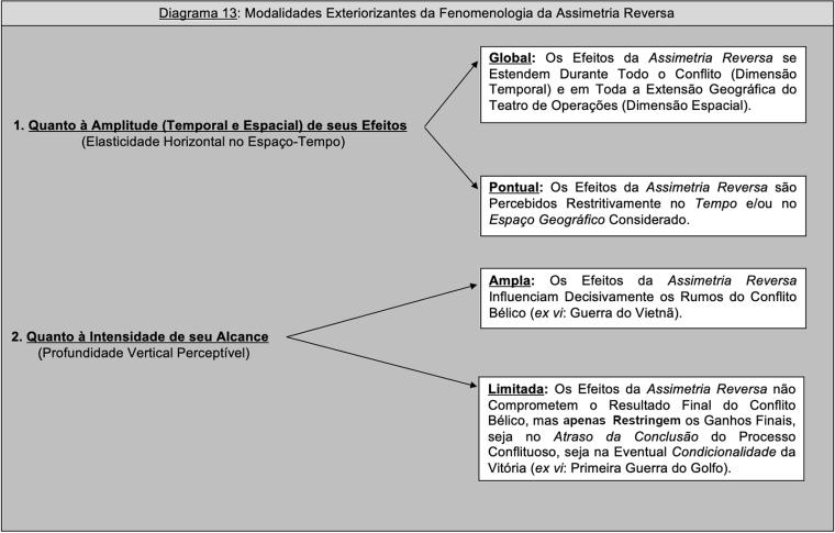 Diagrama-13-1