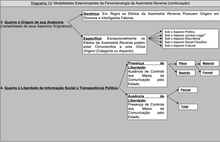 Diagrama-13-2