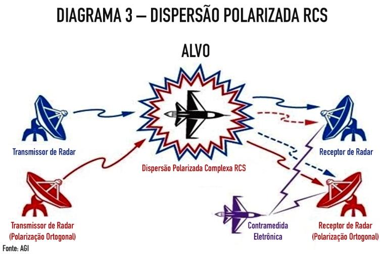 Diagrama-3