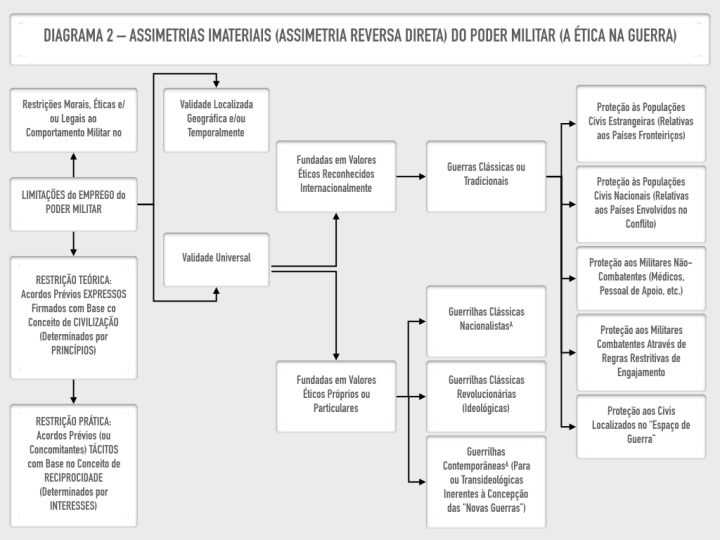 Diagramas-Etica-Guerra.002