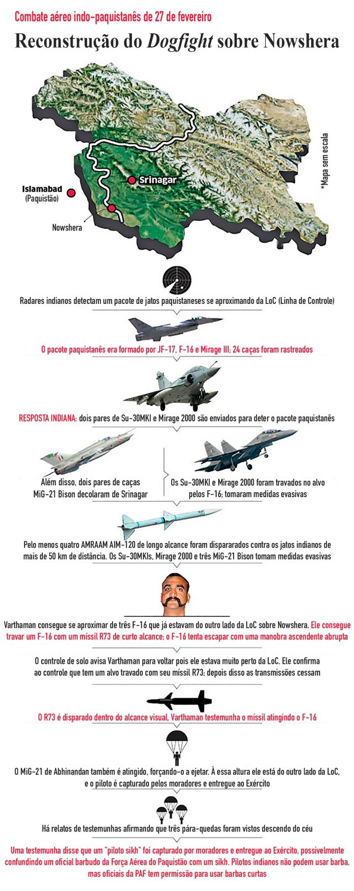 infografico-Nowshera