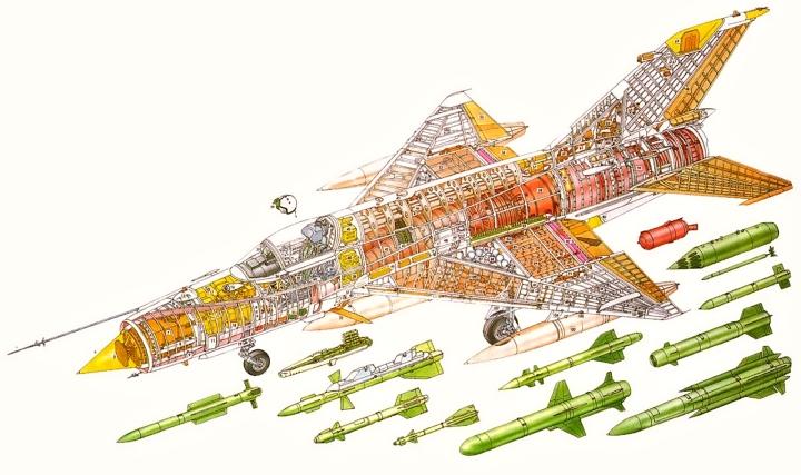 MiG-21 Bison Cutaway