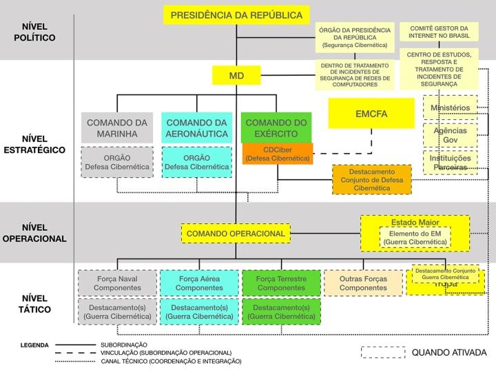 Quadro-estruturas
