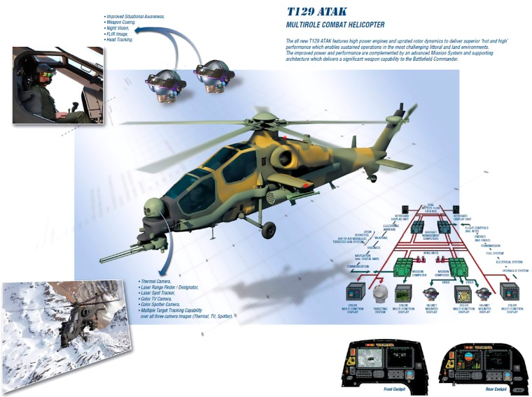 T129-helicopter