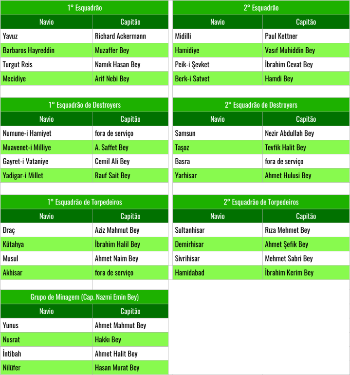 Tabela-02-Final