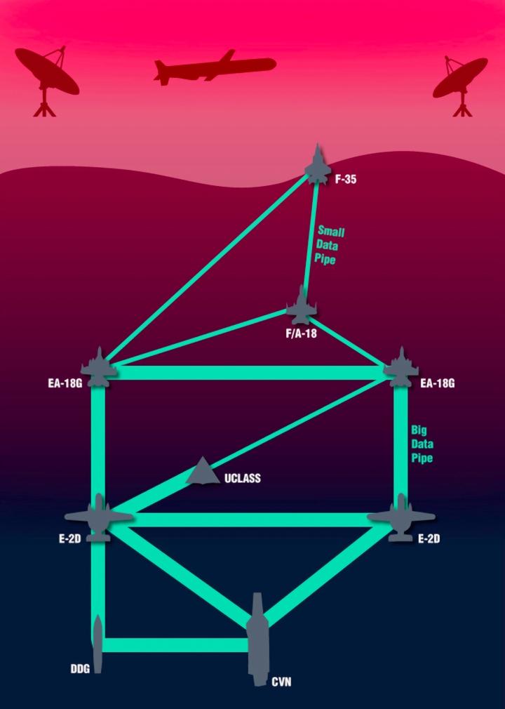 NIFC-CA-Diagrama