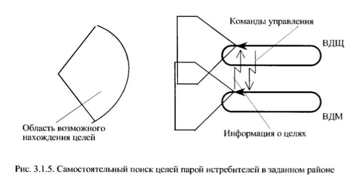 Mig-31-3.1.5.png