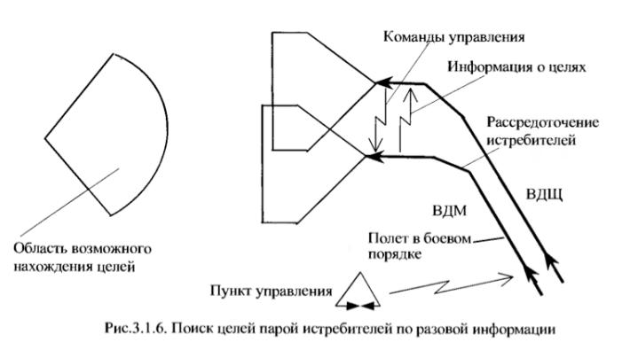Mig-31-3.1.6.png