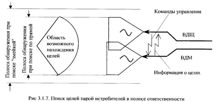 Mig-31-3.1.7.png