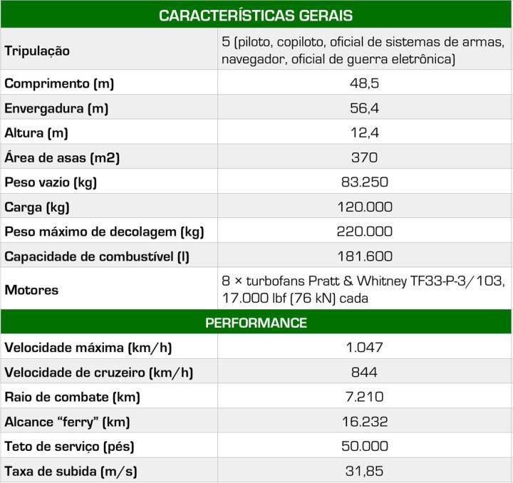 TABELA-3-CARACTERISTICAS.jpg