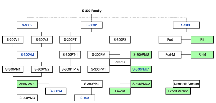 FOTO-3-S300-Family.png