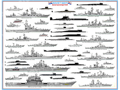 Escrito em 1975, este Relatório de Inteligência analisa possíveis ações navais do Pacto de Varsóvia numa eventual guerra contra a OTAN.