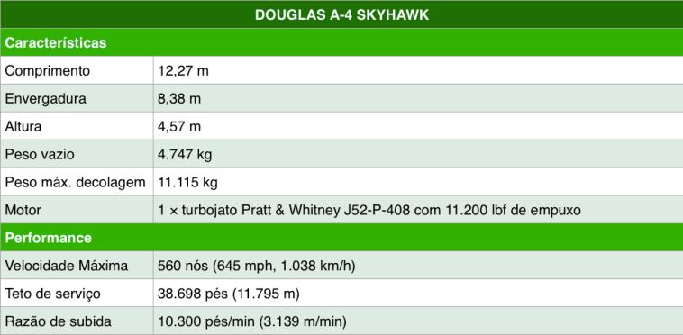 Tabela-1-Skyhawk.png