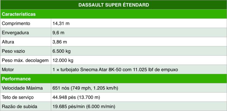 Tabela-2-SE.png