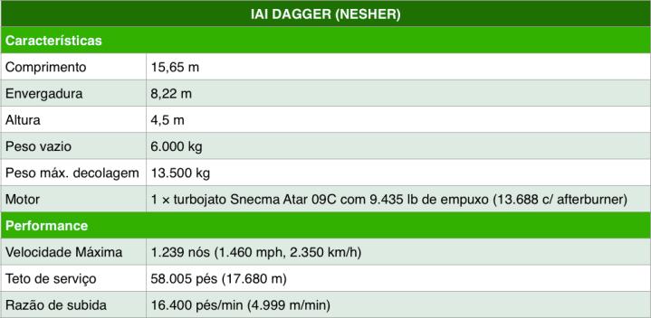 Tabela-4-Dagger.png