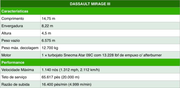 Tabela-5-Mirage.png