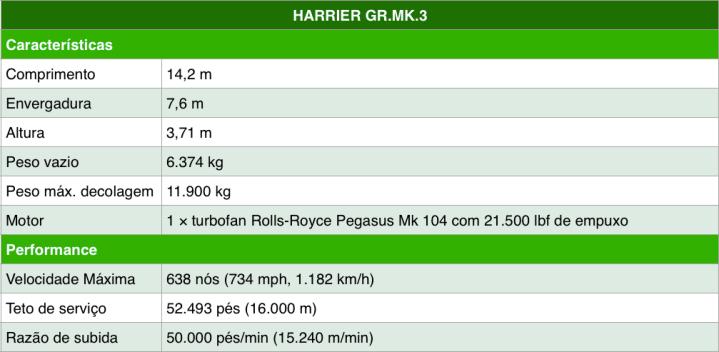 Tabela-6-Harrier.png