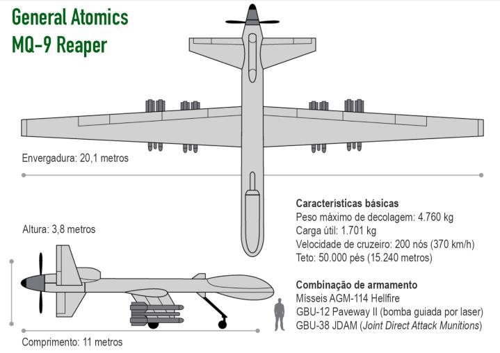 MQ-9-Reaper.png