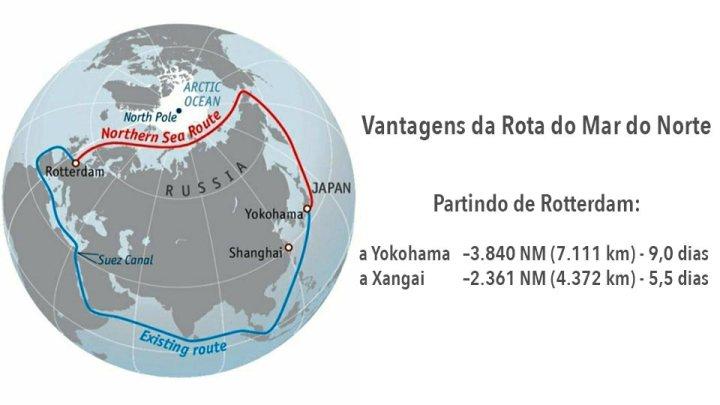 IMAGEM-3-North Sea Route