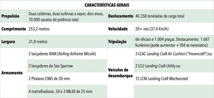 TABELA-2-Caracteristicas.jpg